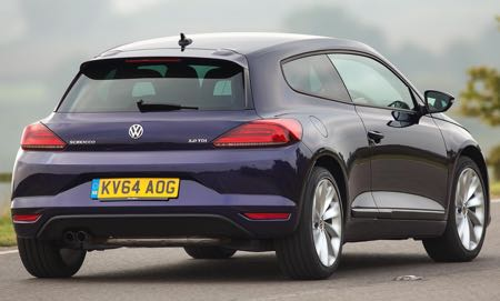 Rear view of Scirocco
