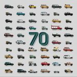 Land Rover today mark 70th year of brand